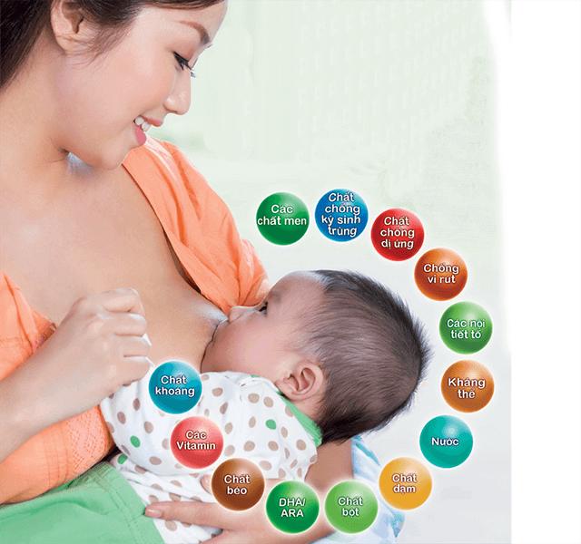 Theo các chuyên gia sữa mẹ, chế độ dinh dưỡng, tâm lý và cách cho con bú ảnh hưởng trực tiếp đến số lượng và chất lượng sữa mẹ